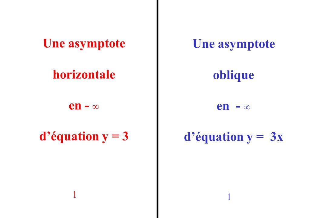 Une asymptote horizontale en - déquation y = 3 Une asymptote oblique en - déquation y = 3x 1 1
