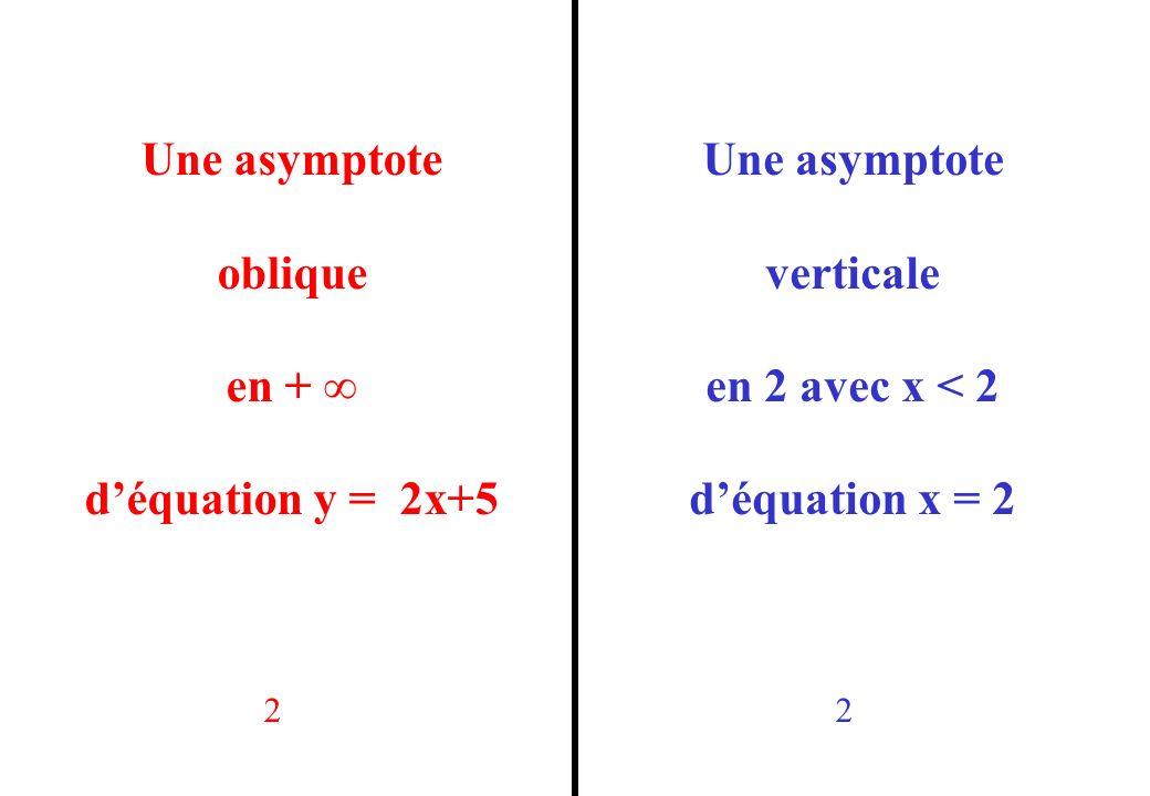 Une asymptote horizontale en + déquation y = 0 Une asymptote oblique en + déquation y = 2x+5 33