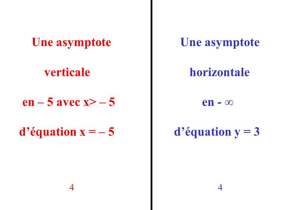 Une asymptote oblique en - déquation y = 3x Une asymptote verticale en – 5 avec x> – 5 déquation x = – 5 55