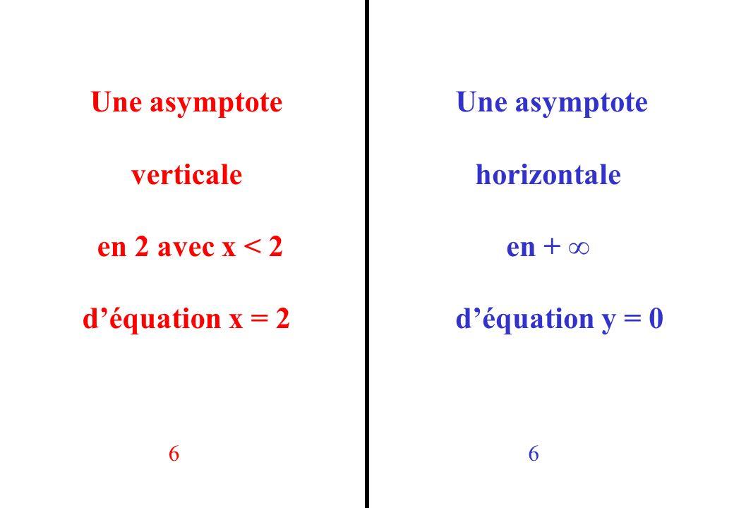 Une asymptote verticale en 2 avec x < 2 déquation x = 2 Une asymptote horizontale en + déquation y = 0 66