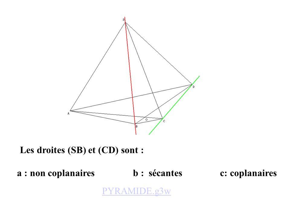 a : non coplanairesb : sécantesc: coplanaires Les droites (SB) et (CD) sont : PYRAMIDE.g3w