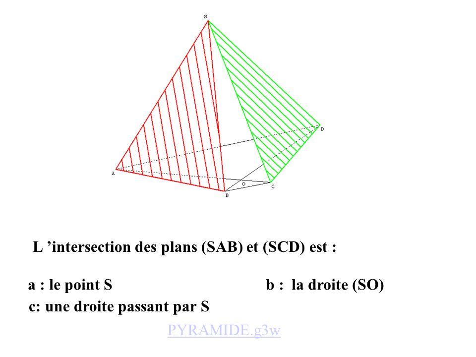 a : le point S b : la droite (SO) L intersection des plans (SAB) et (SCD) est : c: une droite passant par S PYRAMIDE.g3w
