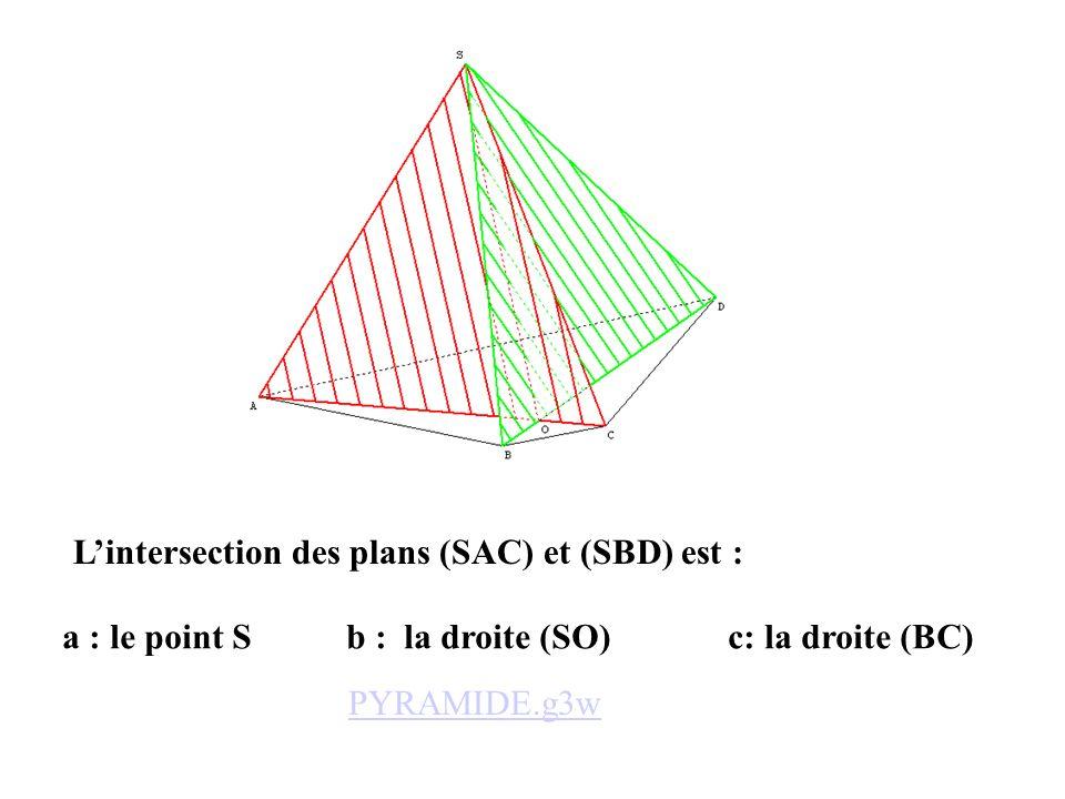 a : le point S b : la droite (SO) c: la droite (BC) Lintersection des plans (SAC) et (SBD) est : PYRAMIDE.g3w