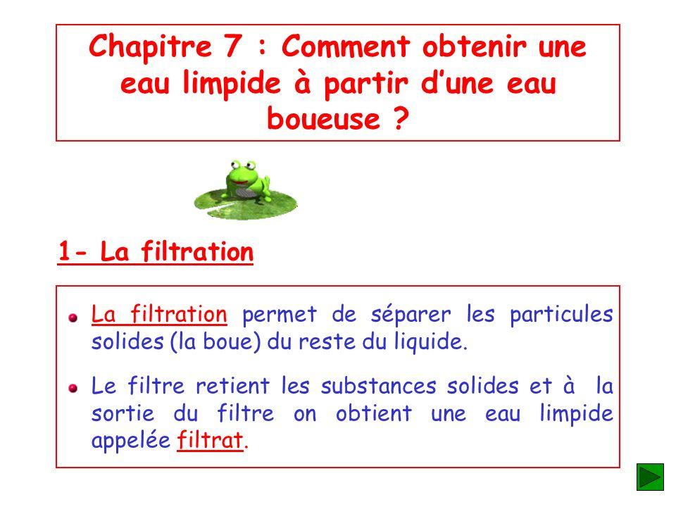 Chapitre 7 : Comment obtenir une eau limpide à partir dune eau boueuse .