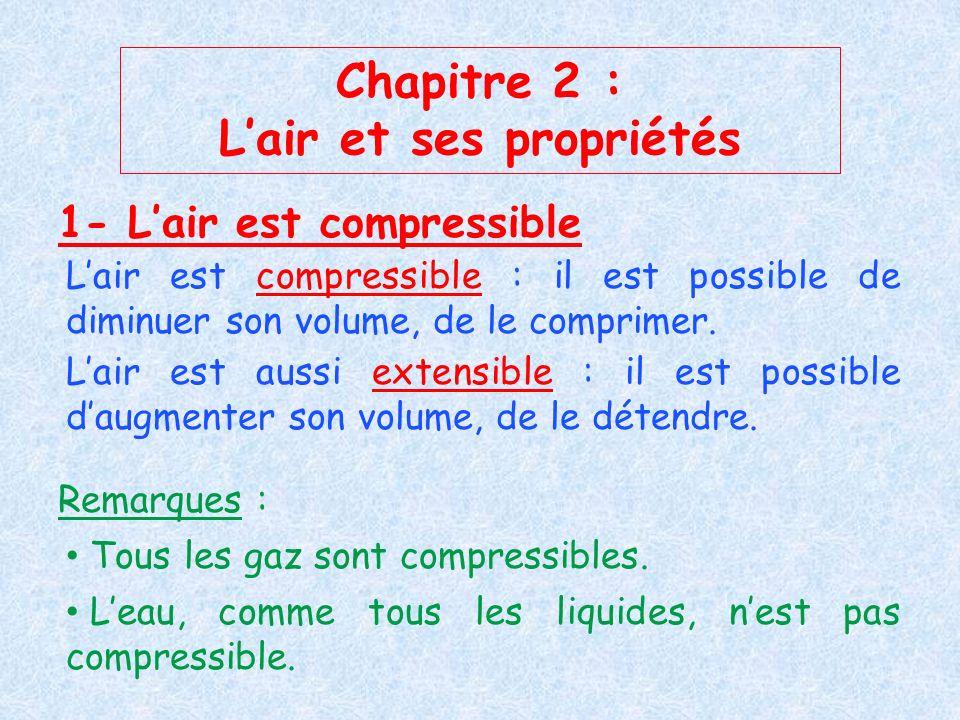 Chapitre 2 : Lair et ses propriétés 1- Lair est compressible Lair est aussi extensible : il est possible daugmenter son volume, de le détendre. Remarq