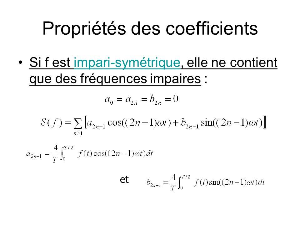 Propriétés des coefficients Si f est impari-symétrique, elle ne contient que des fréquences impaires :impari-symétrique et