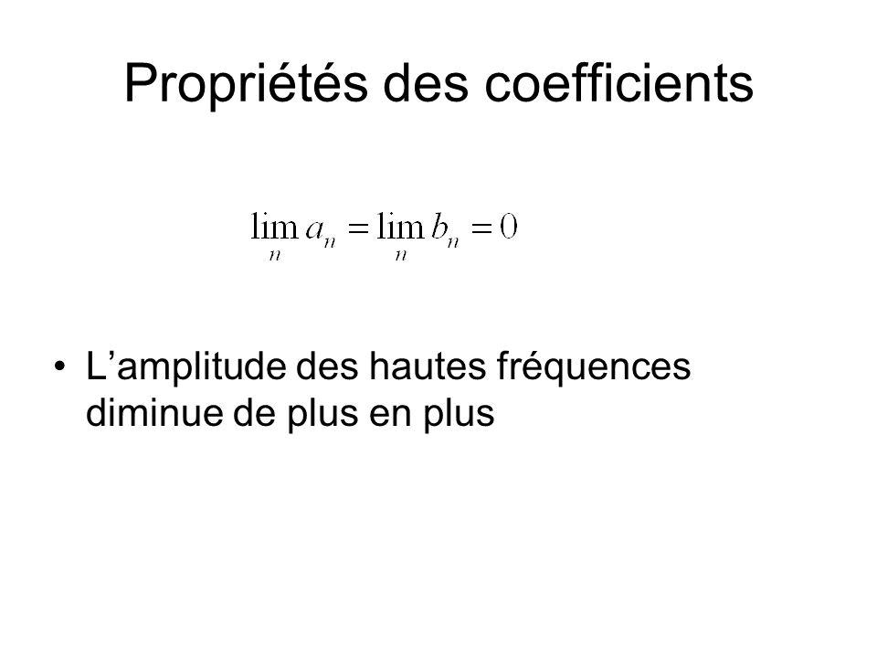 Propriétés des coefficients Lamplitude des hautes fréquences diminue de plus en plus