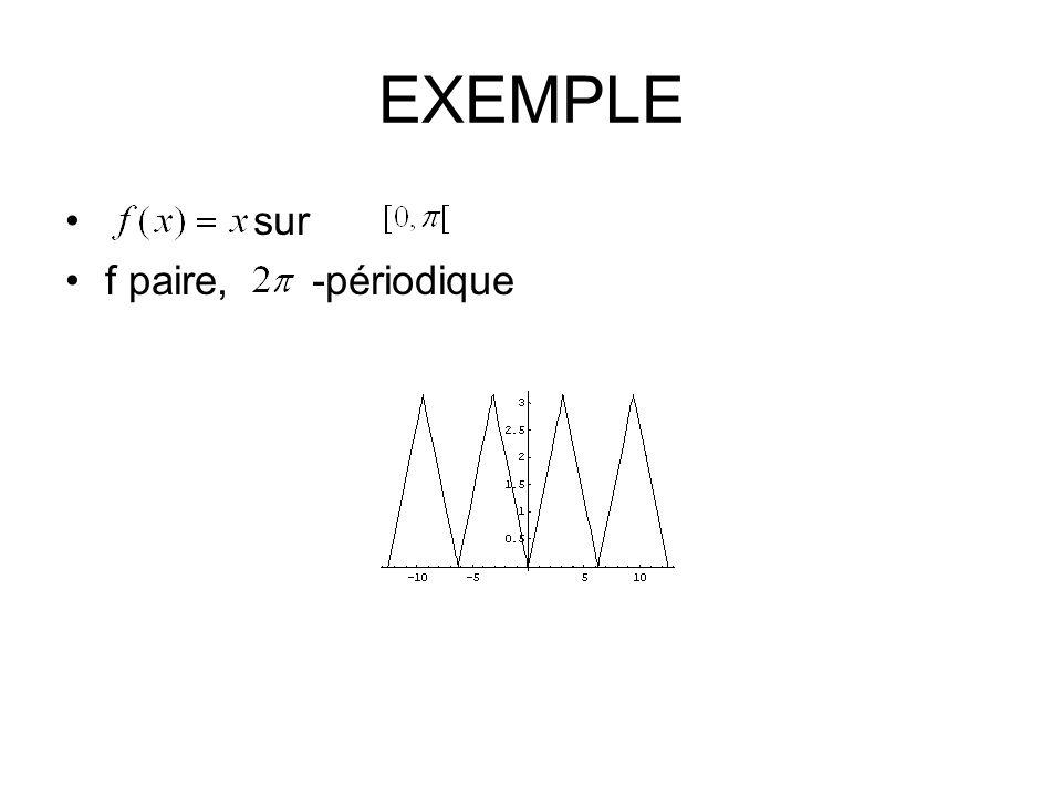 EXEMPLE sur f paire, -périodique