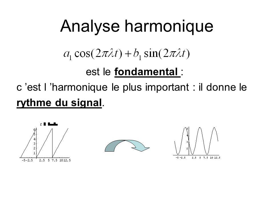 Analyse harmonique est le fondamental : c est l harmonique le plus important : il donne le rythme du signal.