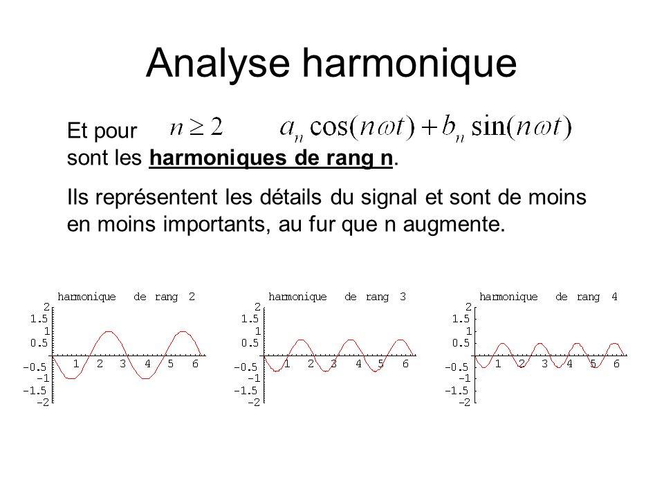 Analyse harmonique Et pour sont les harmoniques de rang n. Ils représentent les détails du signal et sont de moins en moins importants, au fur que n a