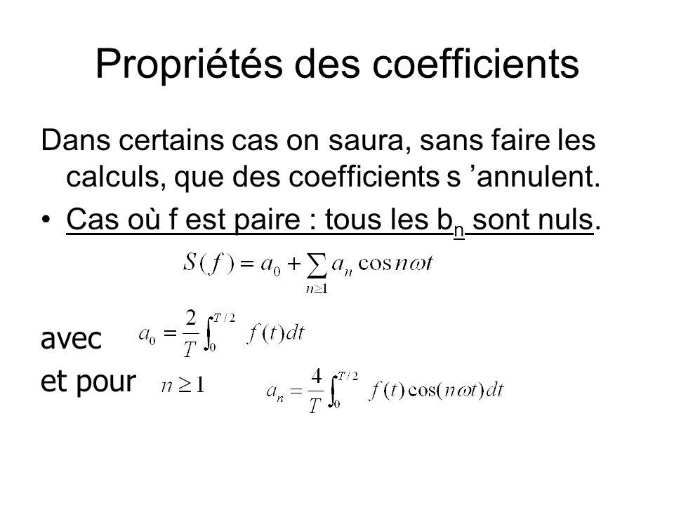 Propriétés des coefficients Dans certains cas on saura, sans faire les calculs, que des coefficients s annulent. Cas où f est paire : tous les b n son