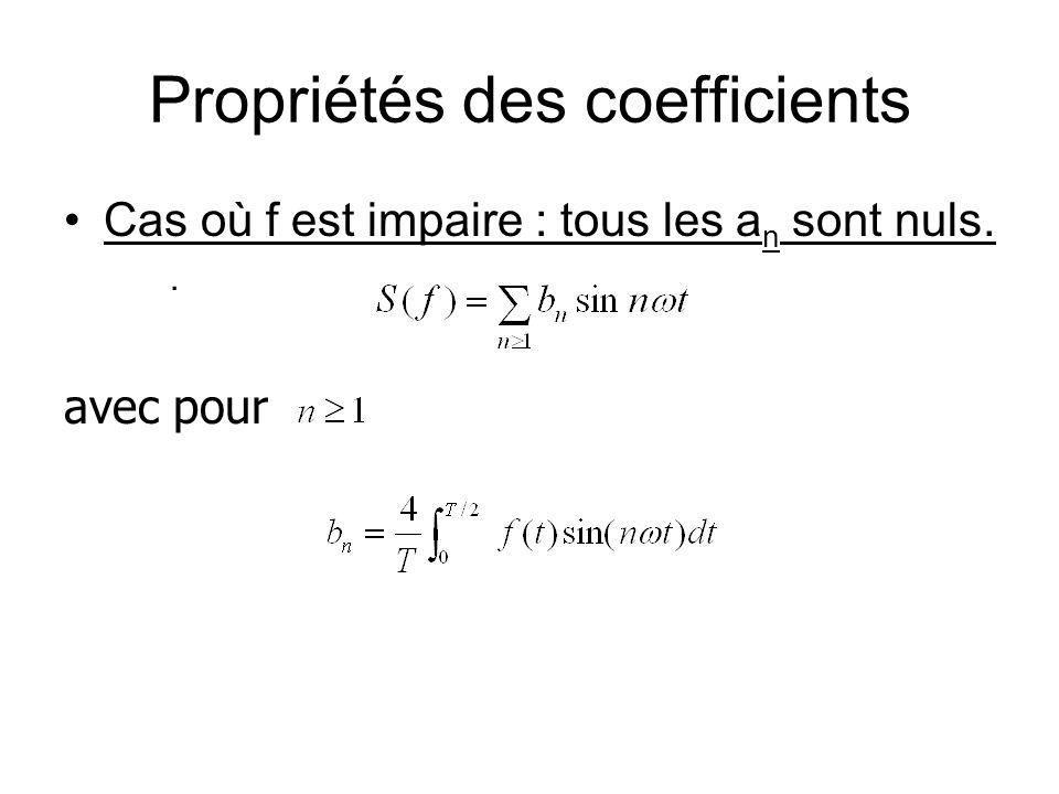 Propriétés des coefficients Cas où f est impaire : tous les a n sont nuls.. avec pour