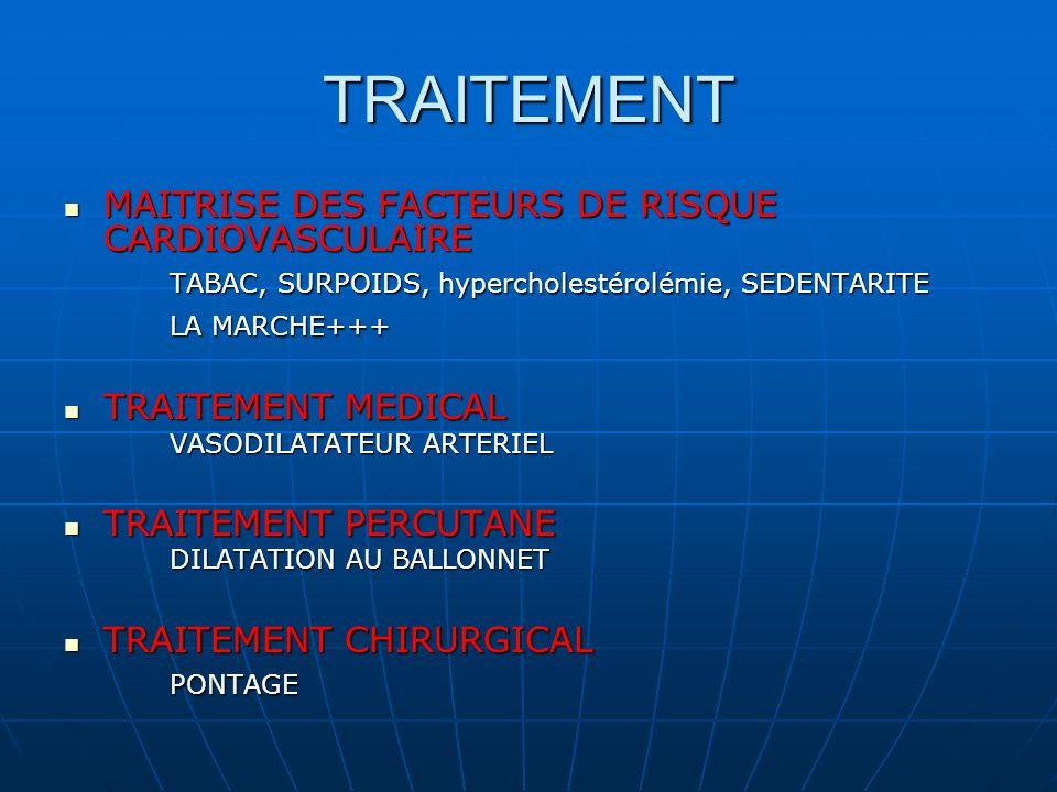 TRAITEMENT MAITRISE DES FACTEURS DE RISQUE CARDIOVASCULAIRE MAITRISE DES FACTEURS DE RISQUE CARDIOVASCULAIRE TABAC, SURPOIDS, hypercholestérolémie, SE
