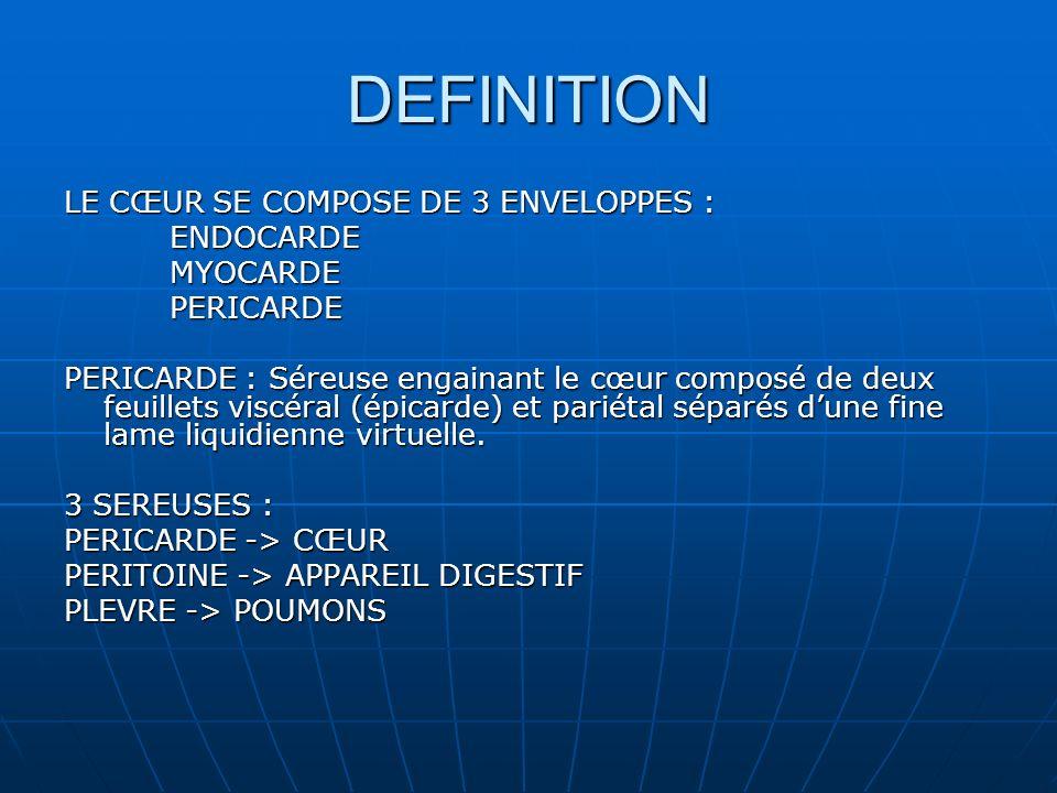 DEFINITION LE CŒUR SE COMPOSE DE 3 ENVELOPPES : ENDOCARDEMYOCARDEPERICARDE PERICARDE : Séreuse engainant le cœur composé de deux feuillets viscéral (é