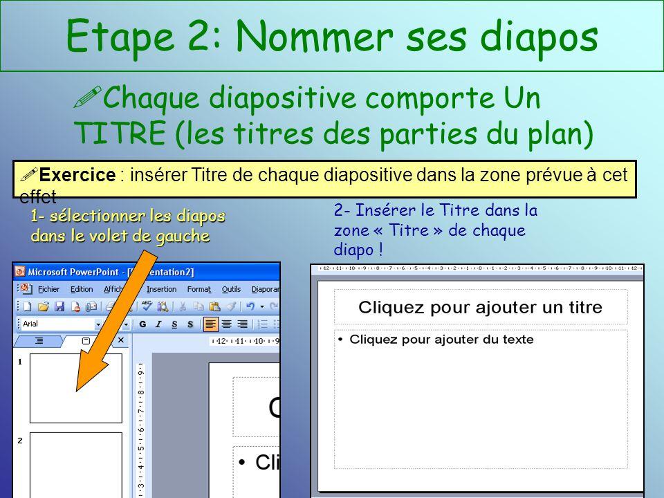 Etape 2: Nommer ses diapos Chaque diapositive comporte Un TITRE (les titres des parties du plan) 1- sélectionner les diapos dans le volet de gauche 2-