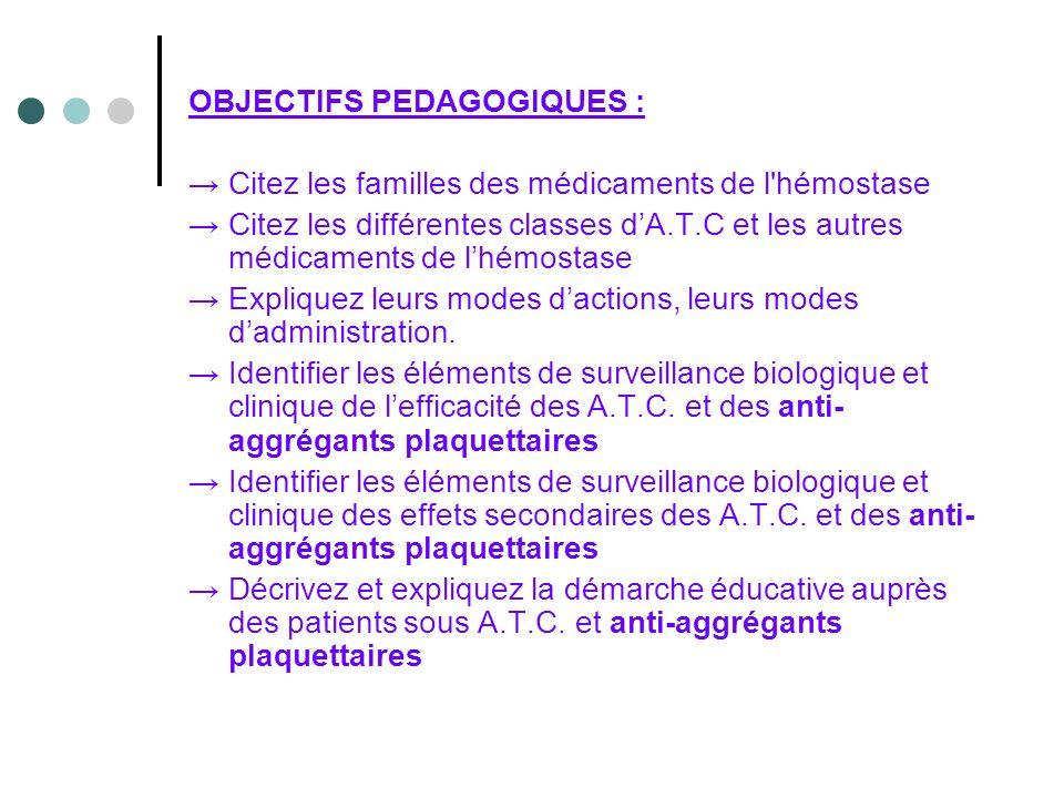 PLAN CHAPITRE I : RAPPEL SUR LHEMOSTASE o LHEMOSTASE PRIMAIRE o LA COAGULATION o LA FIBRINOLYSE CHAPITRE II : TRAITEMENTS A.T.C o HEPARINE STANDARD NON FRACTIONNEE o HEPARINE DE BAS POIDS MOLECULAIRE OU H.B.P.M.