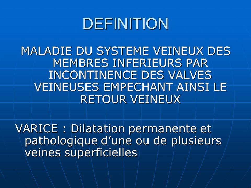 DEFINITION MALADIE DU SYSTEME VEINEUX DES MEMBRES INFERIEURS PAR INCONTINENCE DES VALVES VEINEUSES EMPECHANT AINSI LE RETOUR VEINEUX VARICE : Dilatati