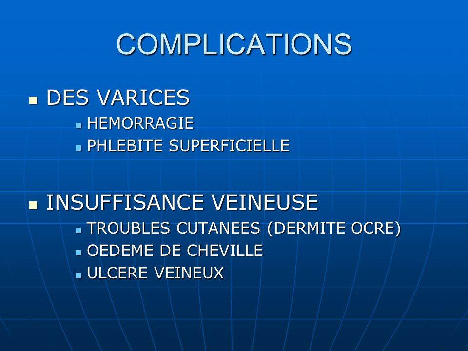 COMPLICATIONS DES VARICES DES VARICES HEMORRAGIE HEMORRAGIE PHLEBITE SUPERFICIELLE PHLEBITE SUPERFICIELLE INSUFFISANCE VEINEUSE INSUFFISANCE VEINEUSE