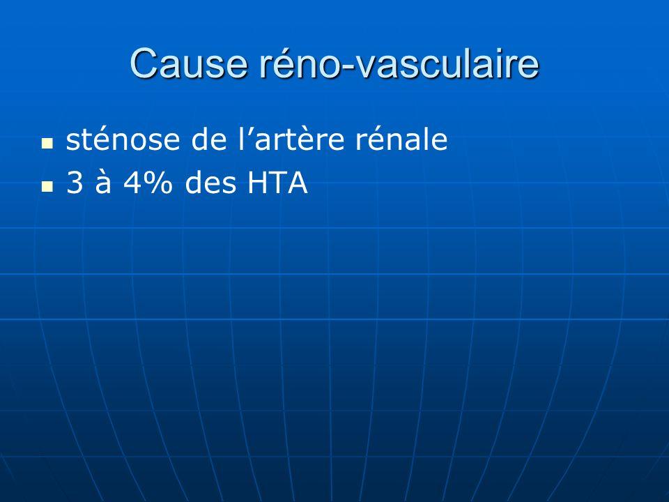 Cause réno-vasculaire sténose de lartère rénale 3 à 4% des HTA