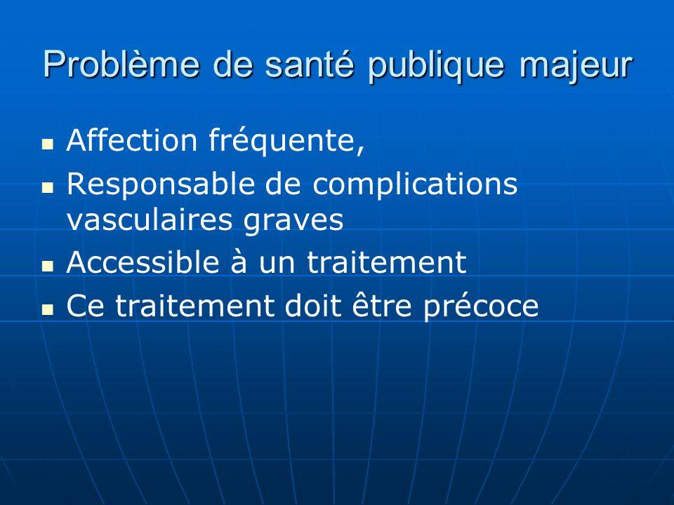 Problème de santé publique majeur Affection fréquente, Responsable de complications vasculaires graves Accessible à un traitement Ce traitement doit être précoce