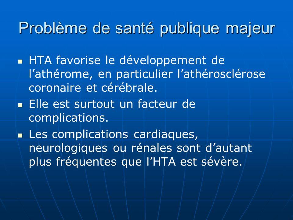 Problème de santé publique majeur HTA favorise le développement de lathérome, en particulier lathérosclérose coronaire et cérébrale.