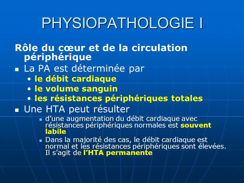 PHYSIOPATHOLOGIE I Rôle du cœur et de la circulation périphérique La PA est déterminée par le débit cardiaque le volume sanguin les résistances périphériques totales Une HTA peut résulter dune augmentation du débit cardiaque avec résistances périphériques normales est souvent labile Dans la majorité des cas, le débit cardiaque est normal et les résistances périphériques sont élevées.