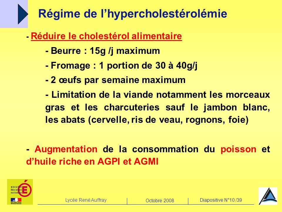 Lycée René AuffrayDiapositive N°10 /39 Octobre 2008 - Réduire le cholestérol alimentaire - Beurre : 15g /j maximum - Fromage : 1 portion de 30 à 40g/j