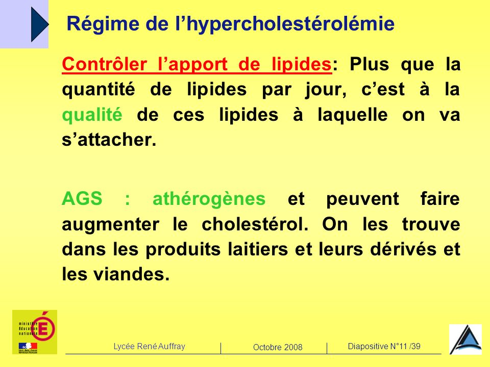 Lycée René AuffrayDiapositive N°11 /39 Octobre 2008 Contrôler lapport de lipides: Plus que la quantité de lipides par jour, cest à la qualité de ces l