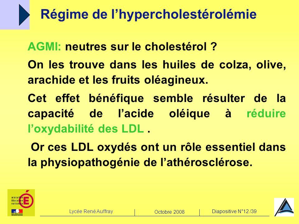 Lycée René AuffrayDiapositive N°12 /39 Octobre 2008 AGMI: neutres sur le cholestérol ? On les trouve dans les huiles de colza, olive, arachide et les