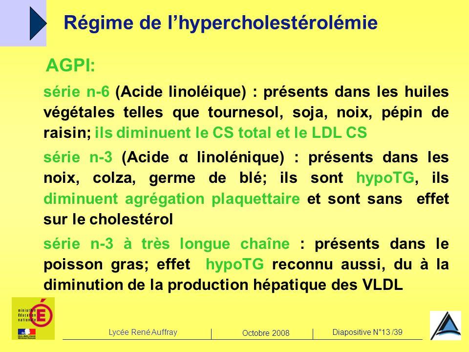 Lycée René AuffrayDiapositive N°13 /39 Octobre 2008 Régime de lhypercholestérolémie AGPI: série n-6 (Acide linoléique) : présents dans les huiles végé