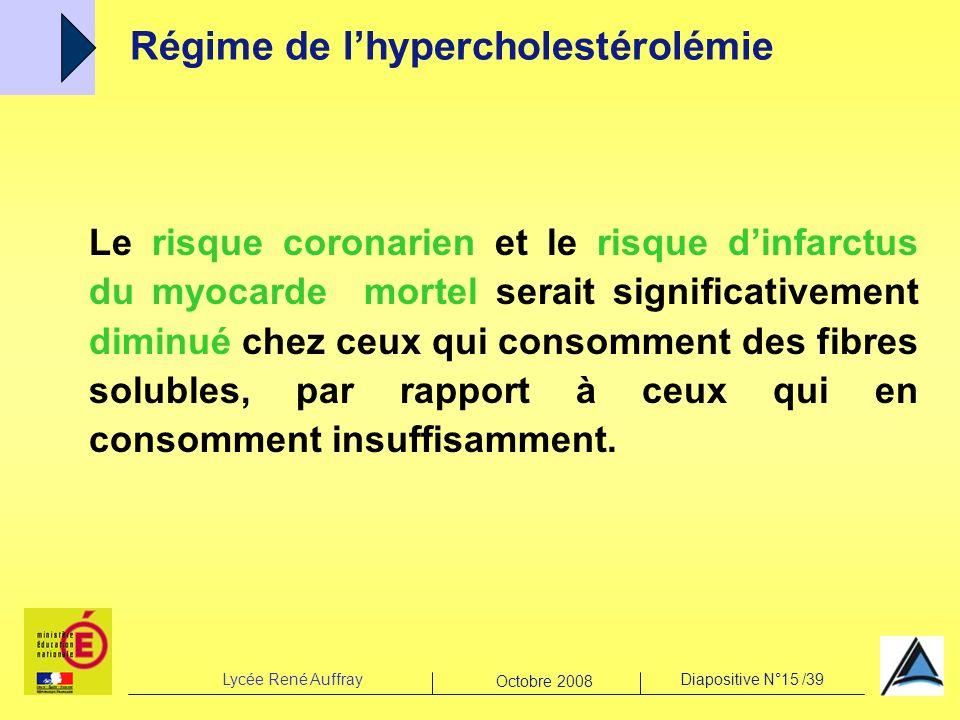 Lycée René AuffrayDiapositive N°15 /39 Octobre 2008 Le risque coronarien et le risque dinfarctus du myocarde mortel serait significativement diminué c