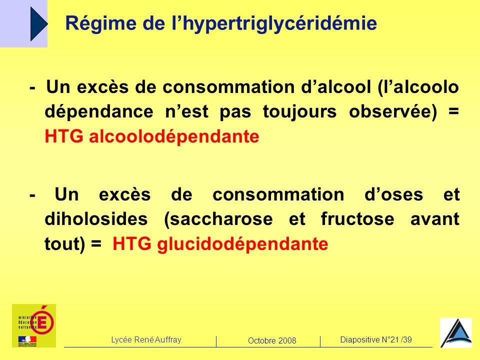 Lycée René AuffrayDiapositive N°21 /39 Octobre 2008 - Un excès de consommation dalcool (lalcoolo dépendance nest pas toujours observée) = HTG alcoolod