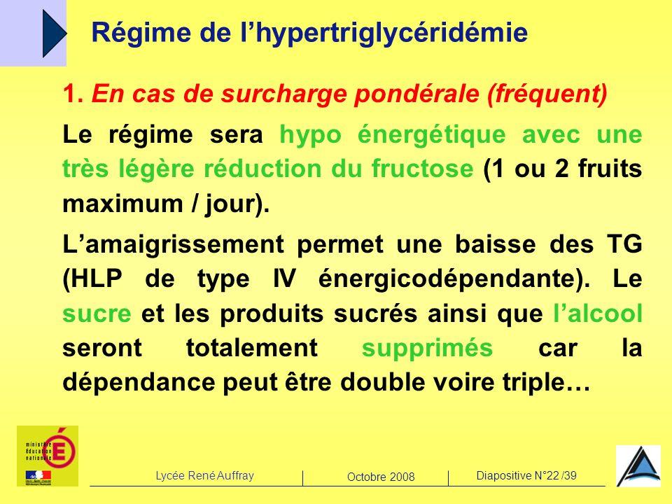 Lycée René AuffrayDiapositive N°22 /39 Octobre 2008 1. En cas de surcharge pondérale (fréquent) Le régime sera hypo énergétique avec une très légère r