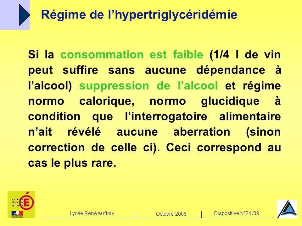 Lycée René AuffrayDiapositive N°24 /39 Octobre 2008 Si la consommation est faible (1/4 l de vin peut suffire sans aucune dépendance à lalcool) suppres
