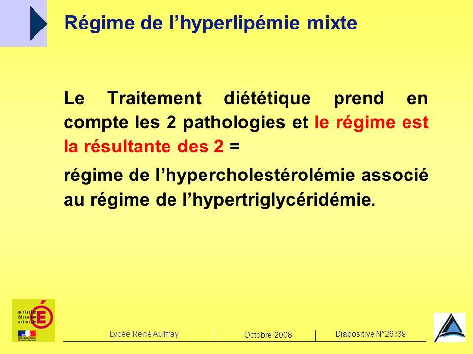 Lycée René AuffrayDiapositive N°26 /39 Octobre 2008 Le Traitement diététique prend en compte les 2 pathologies et le régime est la résultante des 2 =