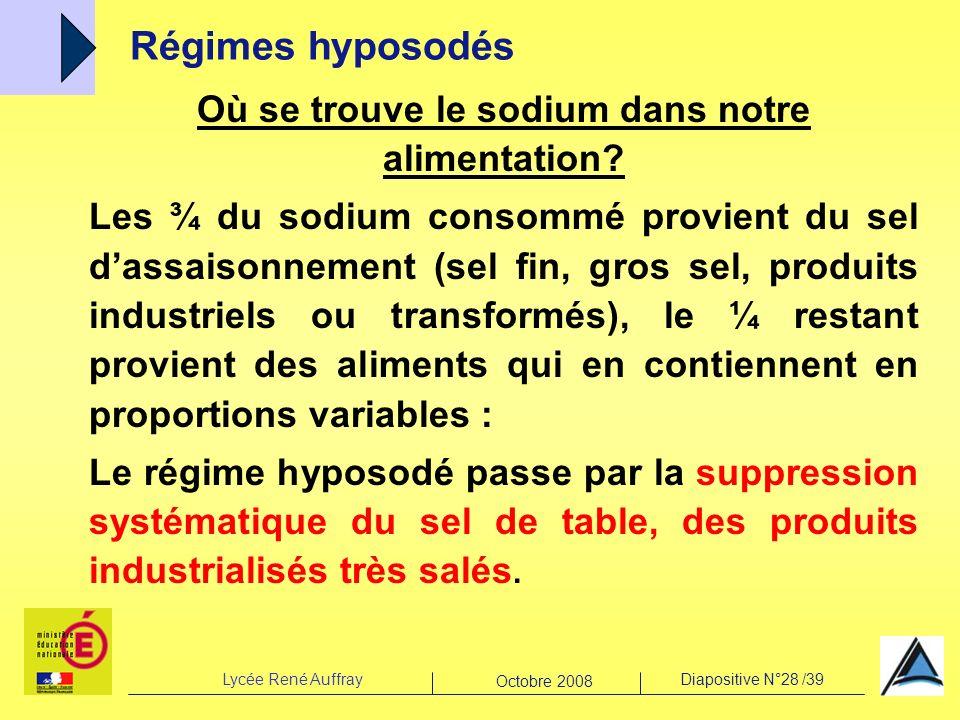 Lycée René AuffrayDiapositive N°28 /39 Octobre 2008 Où se trouve le sodium dans notre alimentation? Les ¾ du sodium consommé provient du sel dassaison