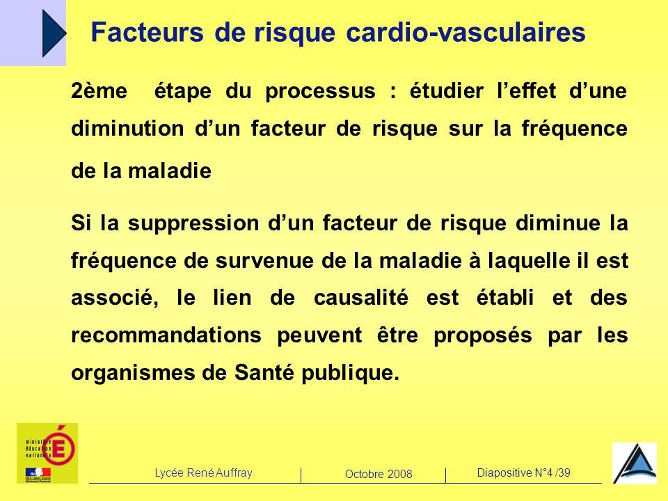 Lycée René AuffrayDiapositive N°4 /39 Octobre 2008 Facteurs de risque cardio-vasculaires 2ème étape du processus : étudier leffet dune diminution dun