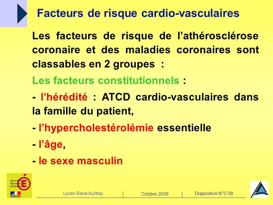 Lycée René AuffrayDiapositive N°5 /39 Octobre 2008 Facteurs de risque cardio-vasculaires Les facteurs de risque de lathérosclérose coronaire et des ma