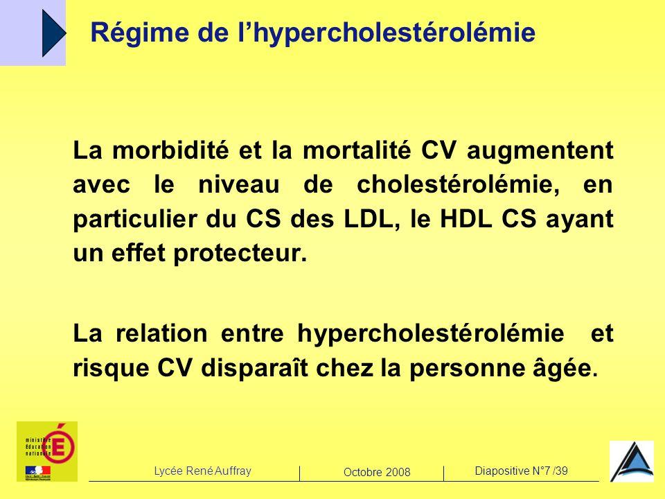 Lycée René AuffrayDiapositive N°7 /39 Octobre 2008 La morbidité et la mortalité CV augmentent avec le niveau de cholestérolémie, en particulier du CS