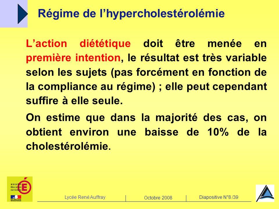 Lycée René AuffrayDiapositive N°8 /39 Octobre 2008 Laction diététique doit être menée en première intention, le résultat est très variable selon les s
