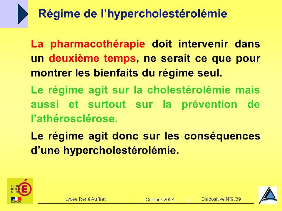 Lycée René AuffrayDiapositive N°9 /39 Octobre 2008 La pharmacothérapie doit intervenir dans un deuxième temps, ne serait ce que pour montrer les bienf