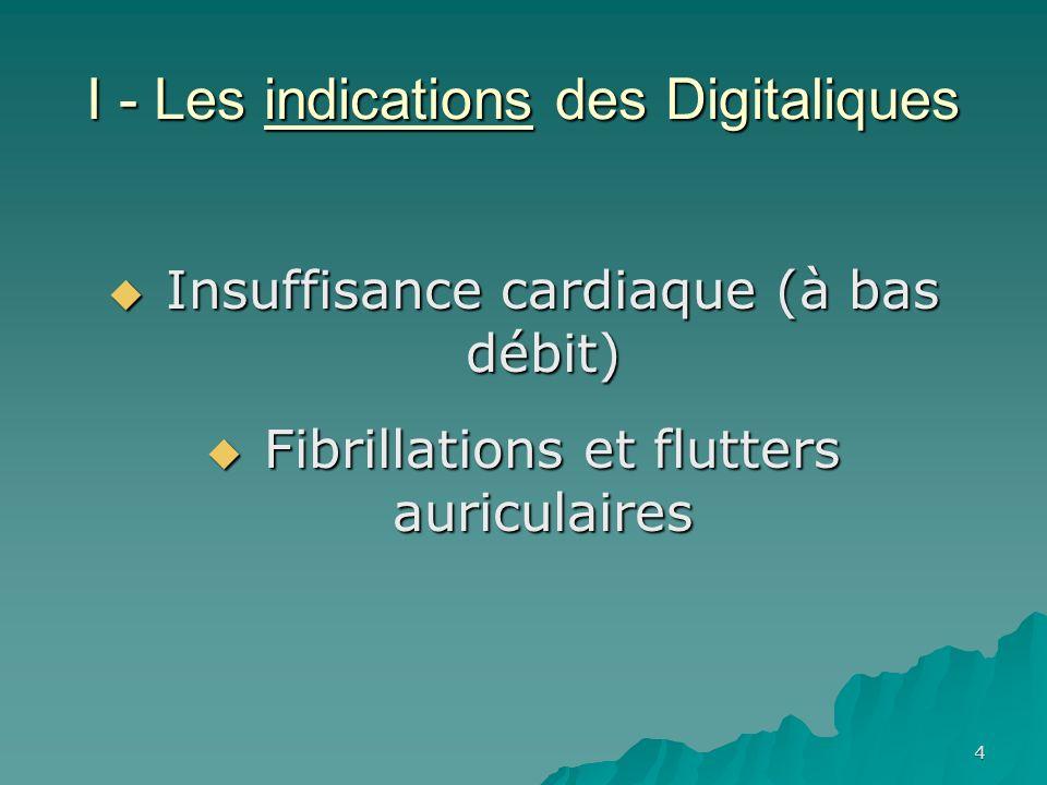 4 I - Les indications des Digitaliques Insuffisance cardiaque (à bas débit) Insuffisance cardiaque (à bas débit) Fibrillations et flutters auriculaire