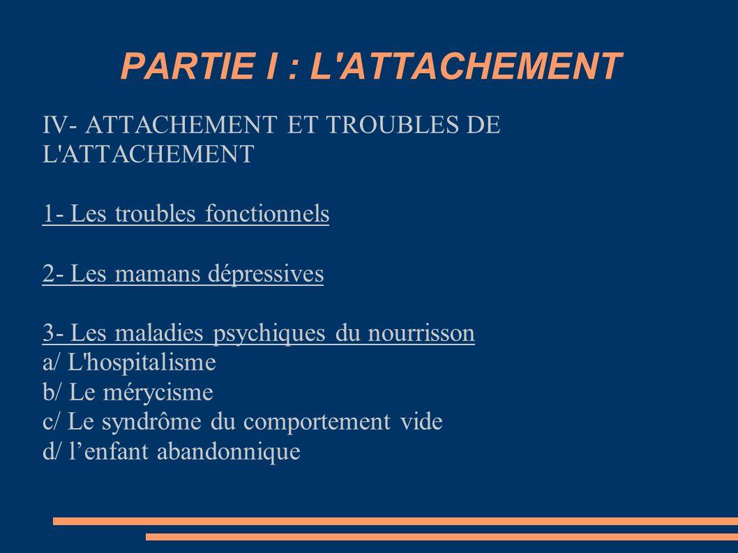 PARTIE I : L'ATTACHEMENT IV- ATTACHEMENT ET TROUBLES DE L'ATTACHEMENT 1- Les troubles fonctionnels 2- Les mamans dépressives 3- Les maladies psychique