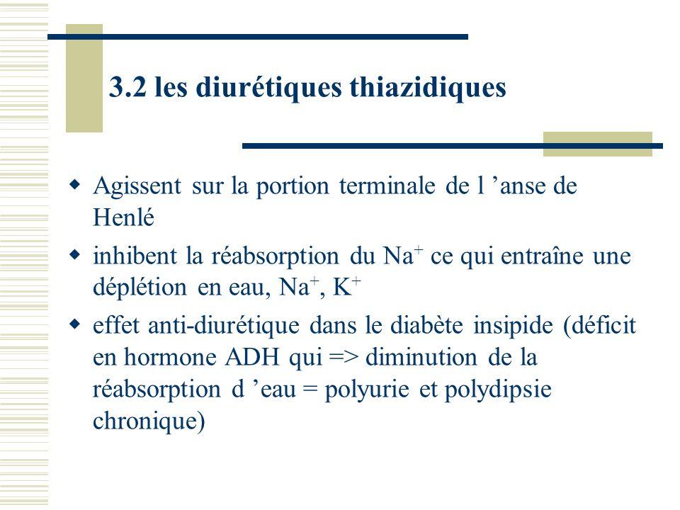 3.2 les diurétiques thiazidiques Agissent sur la portion terminale de l anse de Henlé inhibent la réabsorption du Na + ce qui entraîne une déplétion e