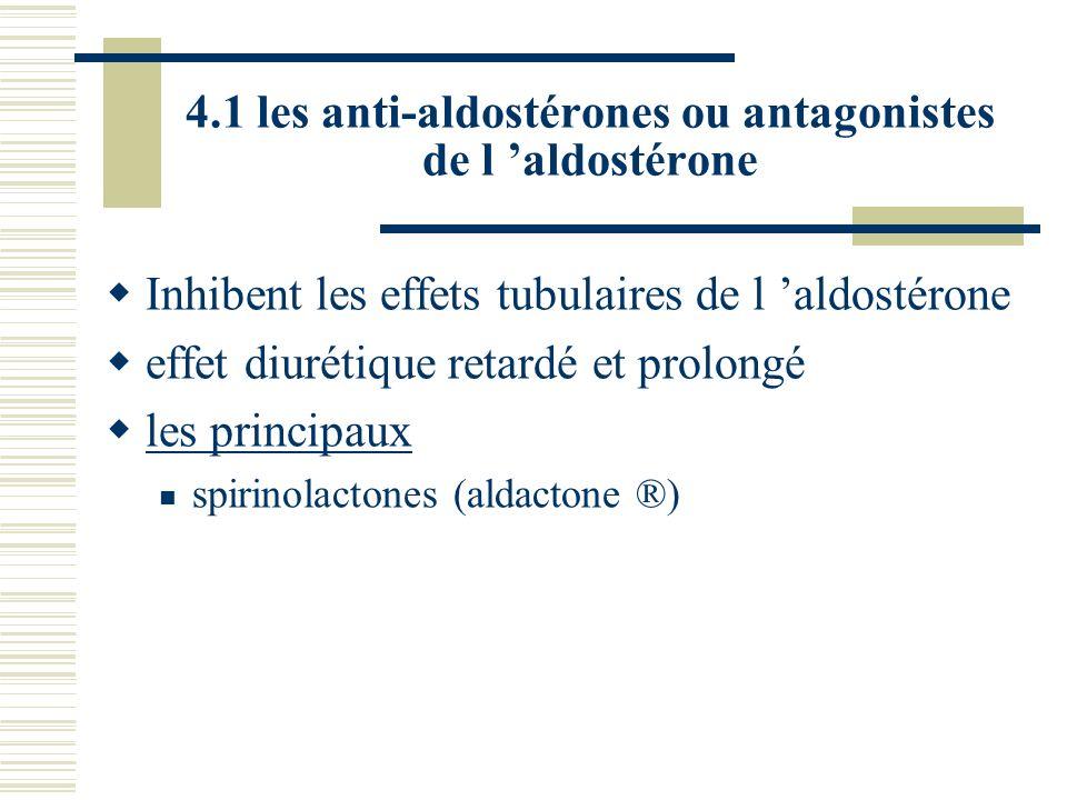 4.1 les anti-aldostérones ou antagonistes de l aldostérone Inhibent les effets tubulaires de l aldostérone effet diurétique retardé et prolongé les pr