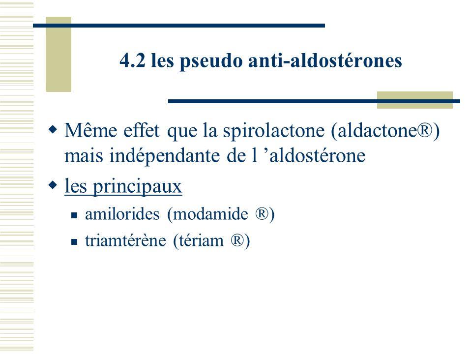 4.2 les pseudo anti-aldostérones Même effet que la spirolactone (aldactone®) mais indépendante de l aldostérone les principaux amilorides (modamide ®)
