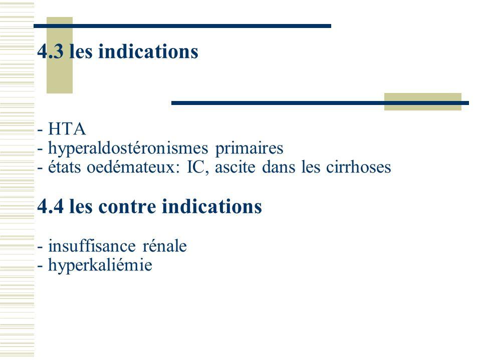 4.3 les indications - HTA - hyperaldostéronismes primaires - états oedémateux: IC, ascite dans les cirrhoses 4.4 les contre indications - insuffisance