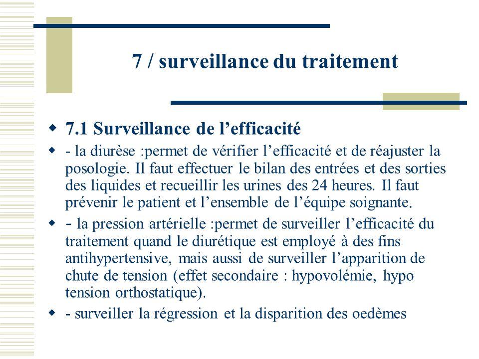 7 / surveillance du traitement 7.1 Surveillance de lefficacité - la diurèse :permet de vérifier lefficacité et de réajuster la posologie. Il faut effe
