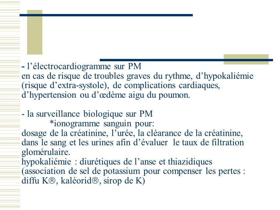 - lélectrocardiogramme sur PM en cas de risque de troubles graves du rythme, dhypokaliémie (risque dextra-systole), de complications cardiaques, dhype