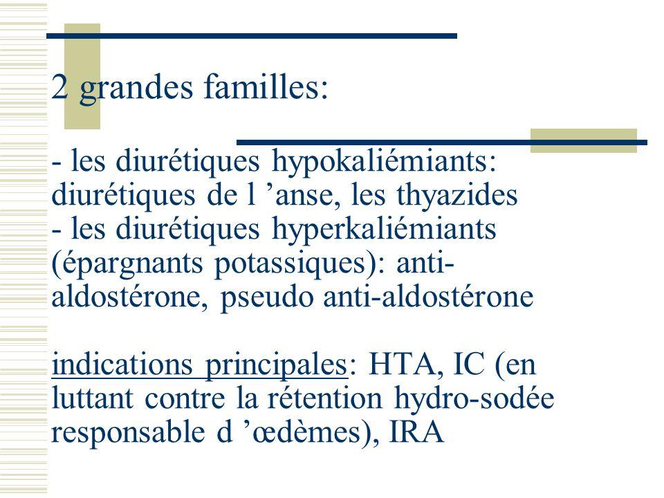 2 grandes familles: - les diurétiques hypokaliémiants: diurétiques de l anse, les thyazides - les diurétiques hyperkaliémiants (épargnants potassiques